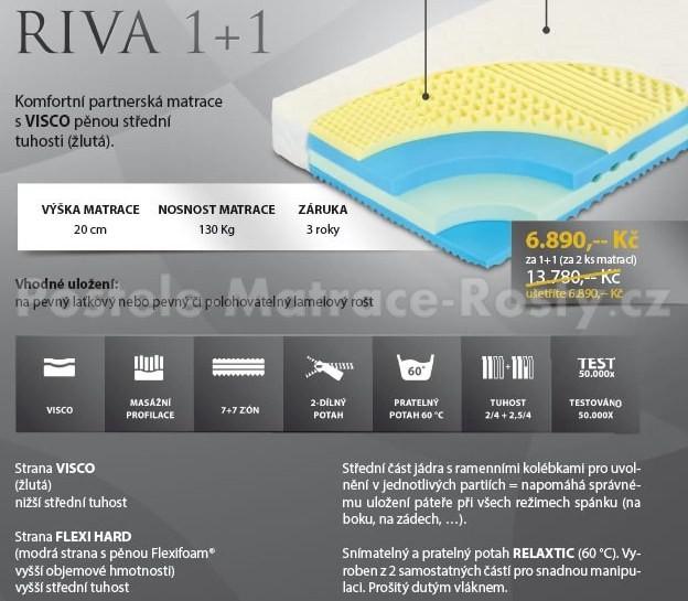 Matrace Riva Klinmam 1+1 Visco pěna