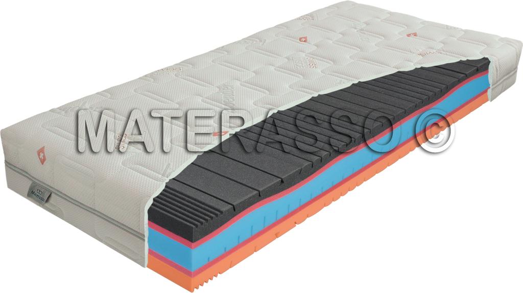 Matrace Swiss Ergoflex Materasso 1+1