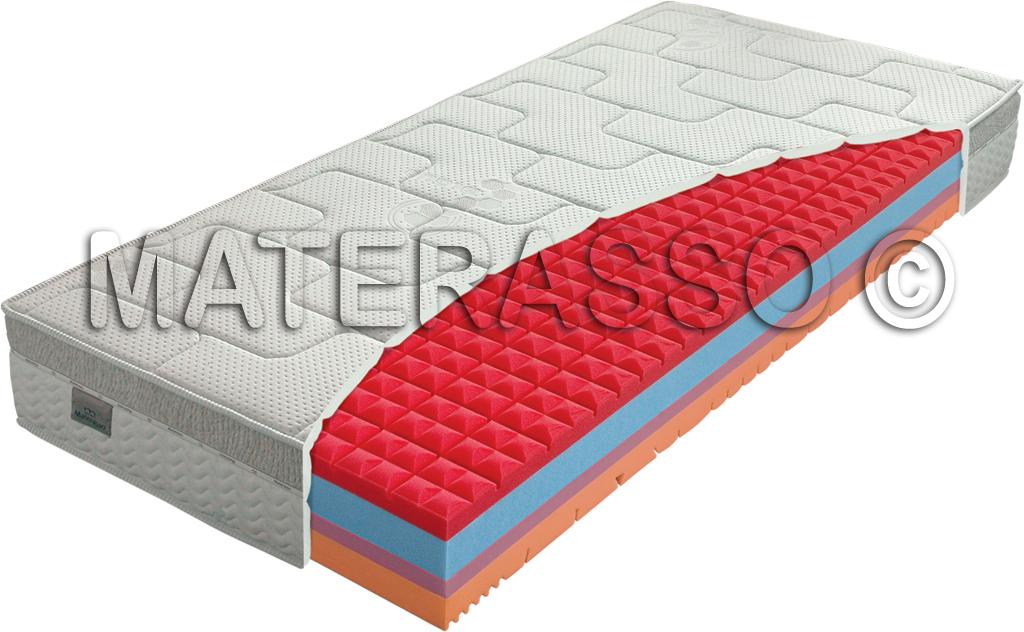 Matrace Aquatic Mineral Materasso