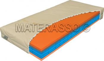 Matrace AirSpring memory Materasso 1+1