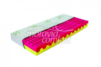 Matrace Arya Moravia Comfort Gumotex pěna Sanitized