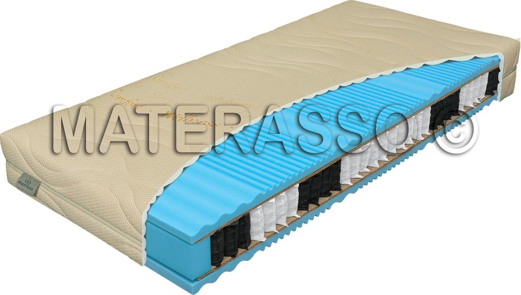 Matrace Primator Bio-ex T4 Materasso