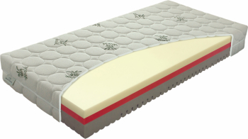 Matrace Comfort Antibacterial Materasso