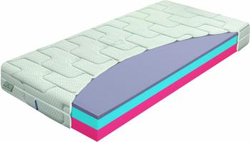 Matrace Airgel comfort Materasso 1+1