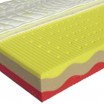 Matrace Cama Mabo. Vysoce kvalitní sedmizónová matrace z antibakteriálních pěn Senitized® v kombinaci s Bio Studenou pěnou. Lehací plochy tvoří antibakteriální pěny Senitized®.
