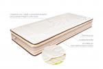 Potah Bambus Antistres + 3D mřížka + 350g/m2 duté PES vlákno.